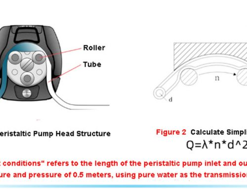 How to calculate the flow rate of LeadFluid peristaltic pump